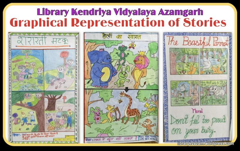 Library Media & Resource Centre KV Azamgarh